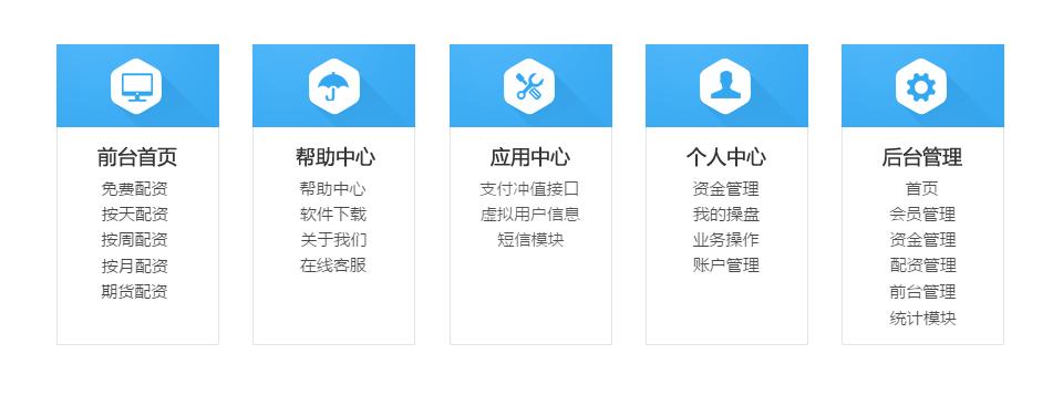 股票配资网站系统功能列表一览